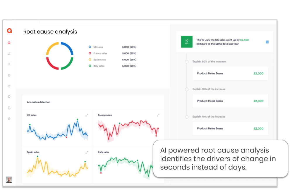New Root Cause dashboard
