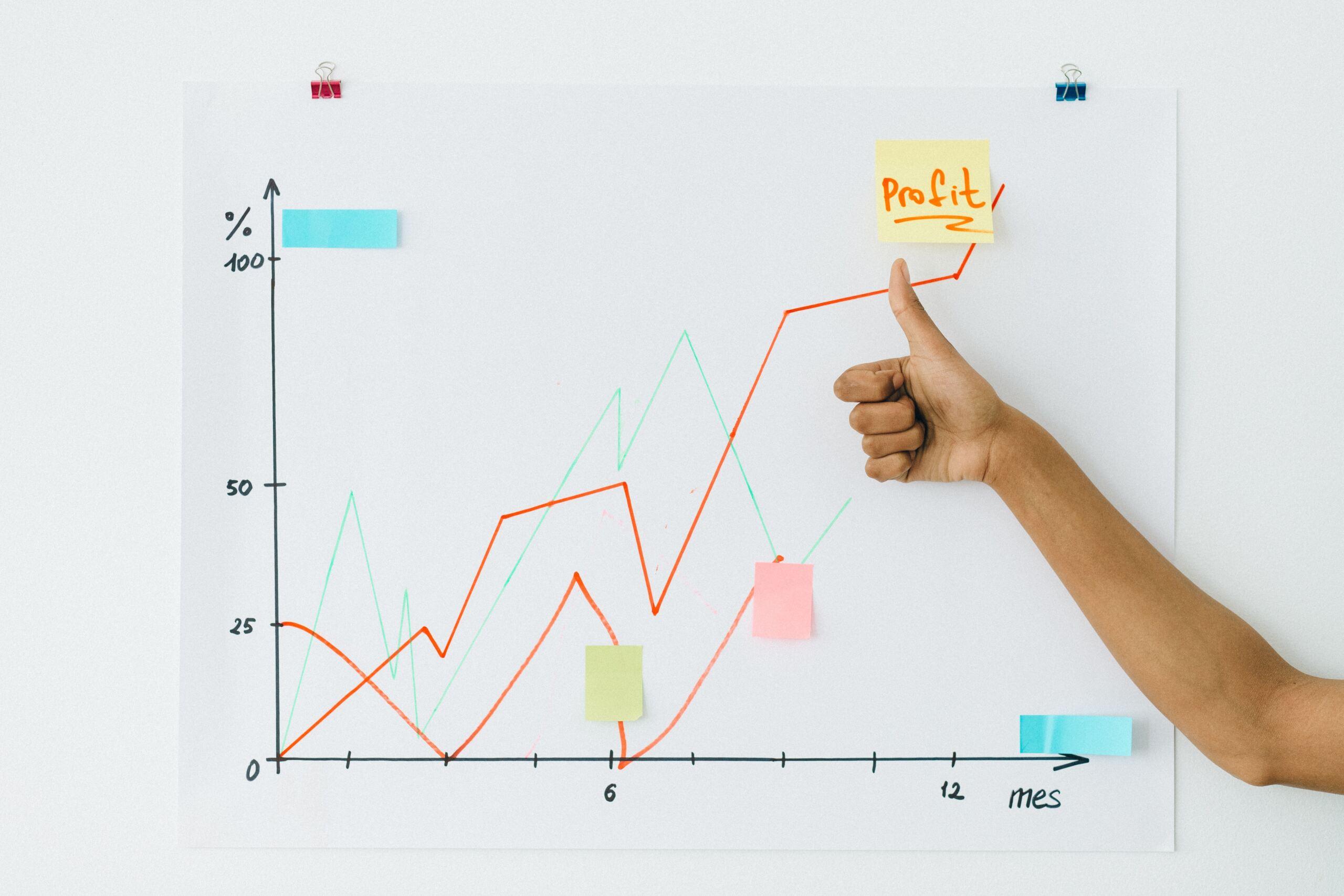 Augmented Analytics Success